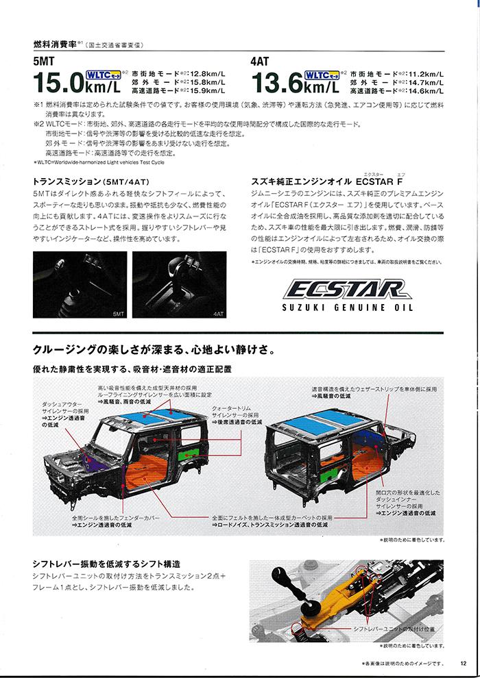 新型ジムニーJB64情報ページ